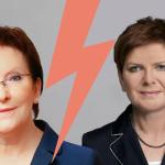 Królowe polskiej polityki