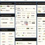 Adexon publikuje mapę rynku reklamy internetowej 2016