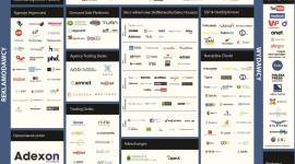 Adexon publikuje mapę rynku reklamy internetowej 2016 BIZNES, Media i PR - Sieć reklamy Adexon opublikowała mapę rynku reklamy internetowej – zestawienie reklamodawców i wydawców zajmujących się działalnością promocyjną w internecie.